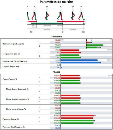 analyse-leurion-barefooting-03