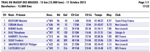 Podium 15 km Barefooteurs - Trail du Massif des Brasses