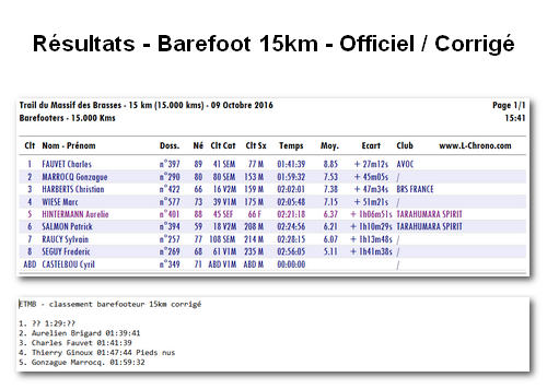resultats-etmb-barefoot-15km-corrige