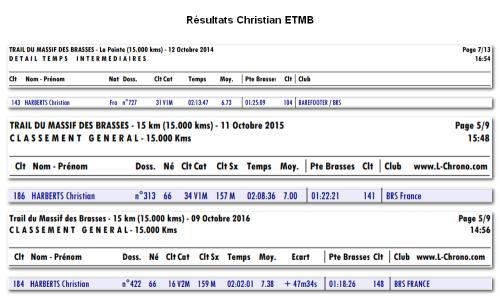 resultats-etmb-christian
